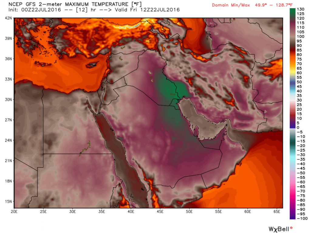 temperatures-middle east