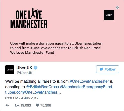 uber-concert